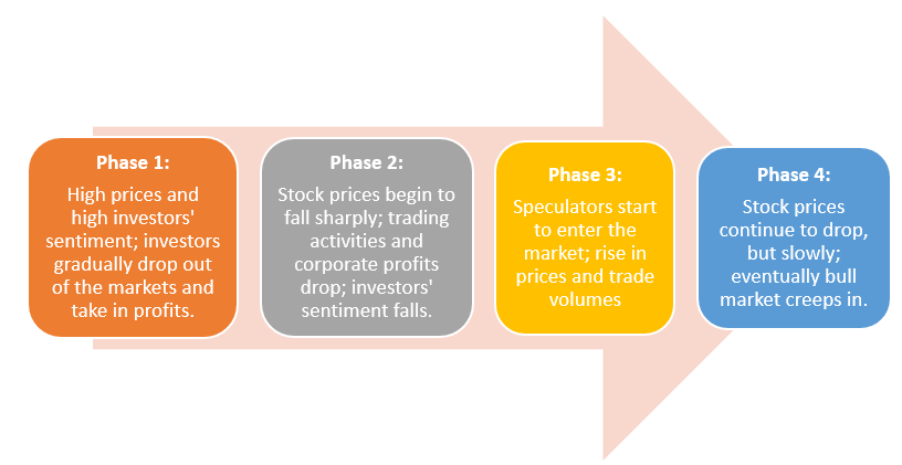 List Of Midcap Stocks On Asx Best Alexa Stock Market Skill Treadstone Law