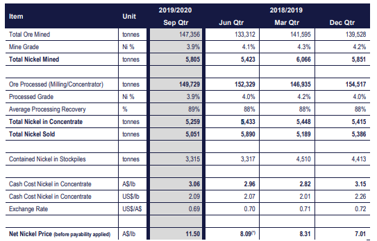 ASX-Listed Mining Stocks
