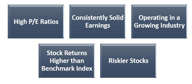 financial stocks