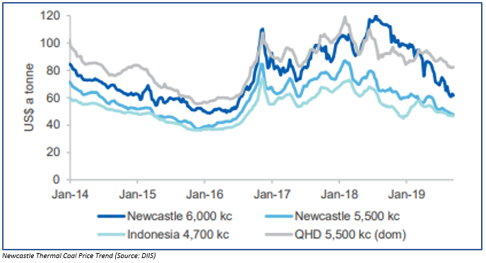 asx coal stocks