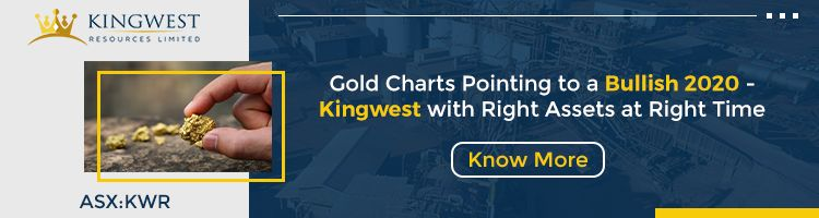 Kingwest Resources (ASX: KWR)