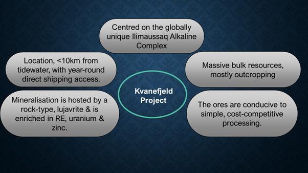 Kvanefjeld Project