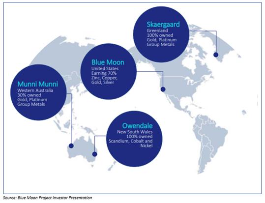Source: Blue moon project investor presentation