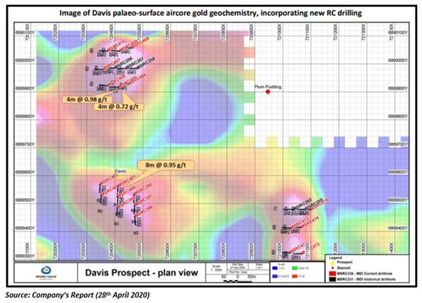Davis RC drilling results