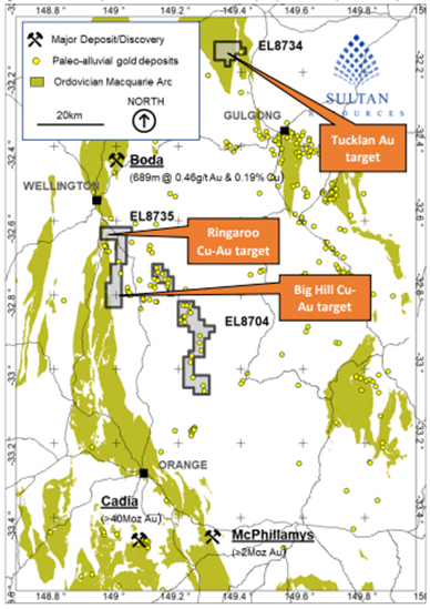 Colossus Tenements over the prospective Macquarie Arc sequence Source: Sultan Resources