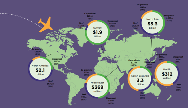 Major Exports in 120 Countries (Source: MIA Annual Report)