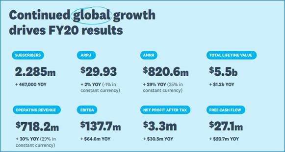 Image source: XRO's Investor Presentation