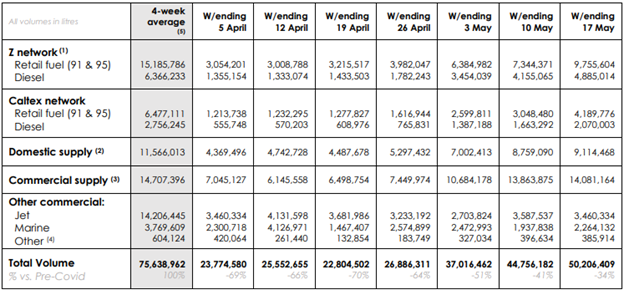 Key Data (Source: Company Reports)