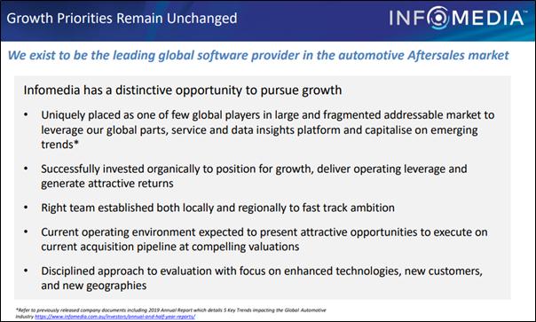 Source: IFM Capital Raising Presentation, April 2020