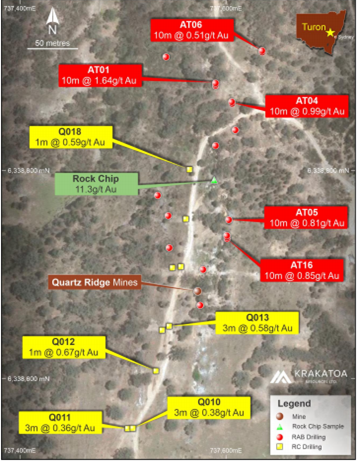 Figure 2: RAB drill results at Quartz Ridge Mine (Source: Company's Report)