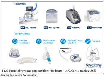 Source: Company's presentation