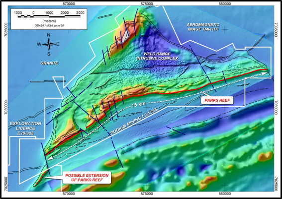 Magnetic Imagery of Weld Range Complex (Source: Company's Report)