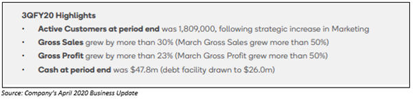 Source: Company's april 2020 business update