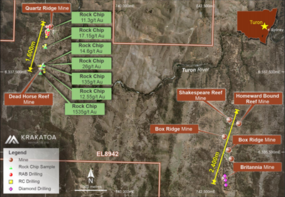 Quartz Ridge line of workings and its relation to the Box Ridge line of workings (Source: Company's Report)