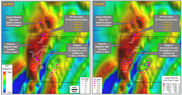 Ringaroo gold & copper soil anomaly maps on RTP Aeromagnetic Image Source: Sultan Resources