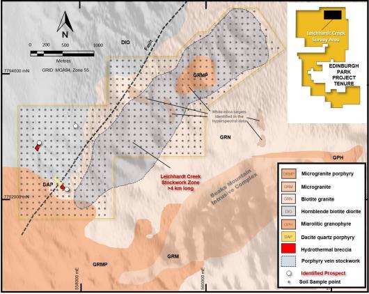 Soil Survey at the Leichardt Creek Prospect (Source: Company's Report)