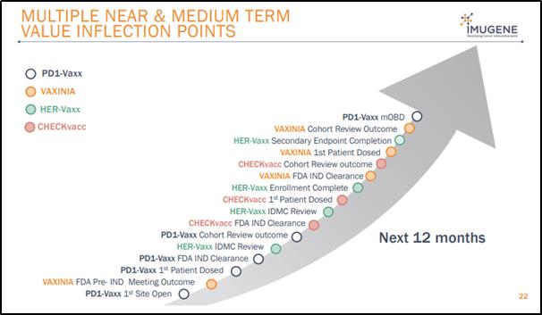 Source: Company's Wholesale Investor Presentation (July 2020)