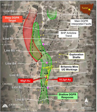 Britannia Mine DGPR Survey interpretation, Turon Project (KTA Announcement)