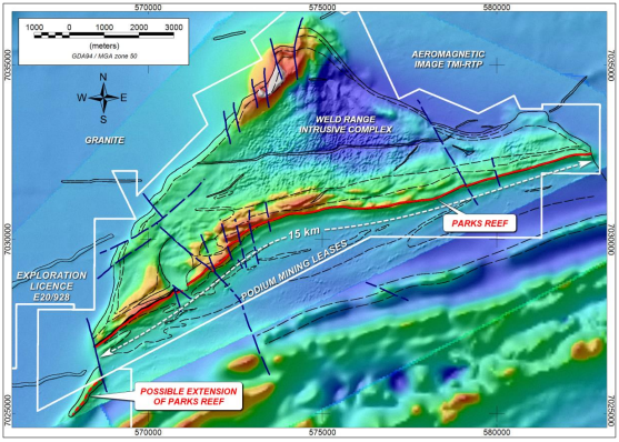 Magnetic Imagery of Weld Range Complex (Source: ASX Announcement)