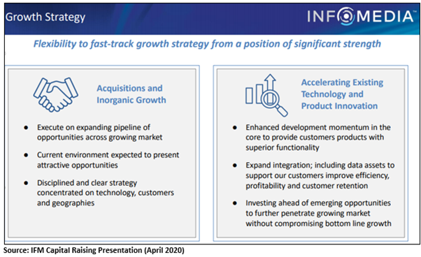 Source: IFM Capital raising Presentation