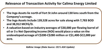 Source: CE1 ASX Update
