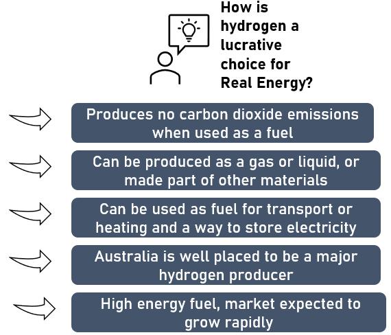 Kalkine Image (Source: RLE and Australia Govt Reports)