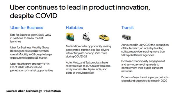 Source: Uber Technology Presentation