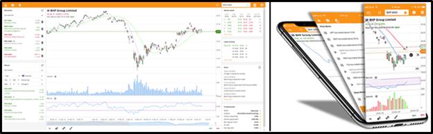 Desktop vs Mobile Version of Marketech Focus (Source Marketech Website)