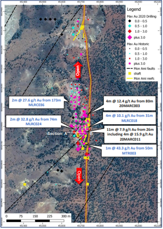 Plan view of the Mon Ami Gold Project Indicating the location of high-grade intercepts (Source: ASX Announcement)