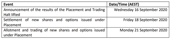 Proposed Placement Timeline (Source: MRQ's ASX Report, 16 Sep 2020)