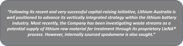 Image source: LIT's ASX announcement dated 21 September 2020