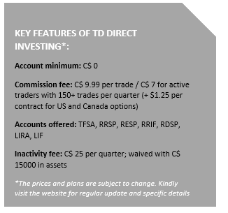 Interactive brokers cipf