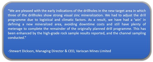 Variscan mining bitcoins bears vs lions betting line 2021