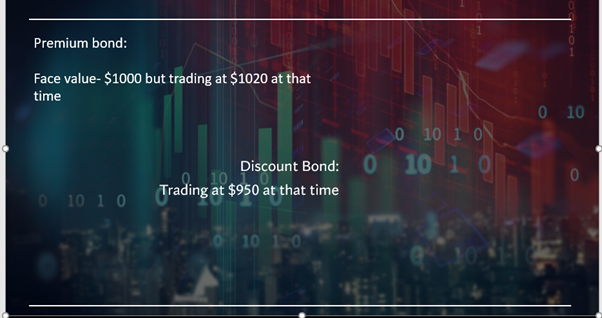 Image description (ALT+TAG)- Example of bond types