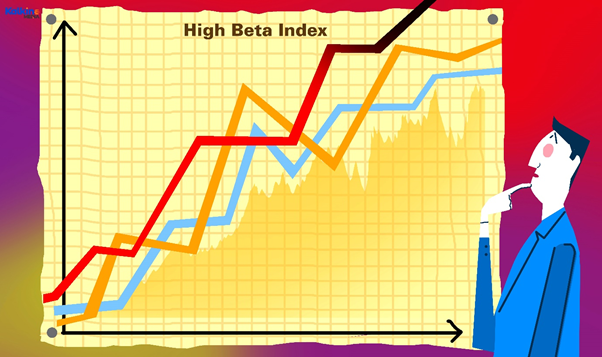The S&P 500 High Beta Index is the most notable of these lists.